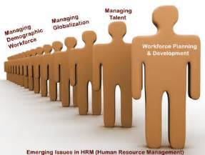 The Role and Impact of Human Resource Management
